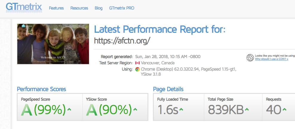 GT Metrix score for AFCTN.org