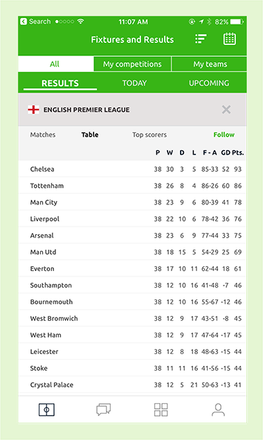 Pundit Club app Fixtures and Results